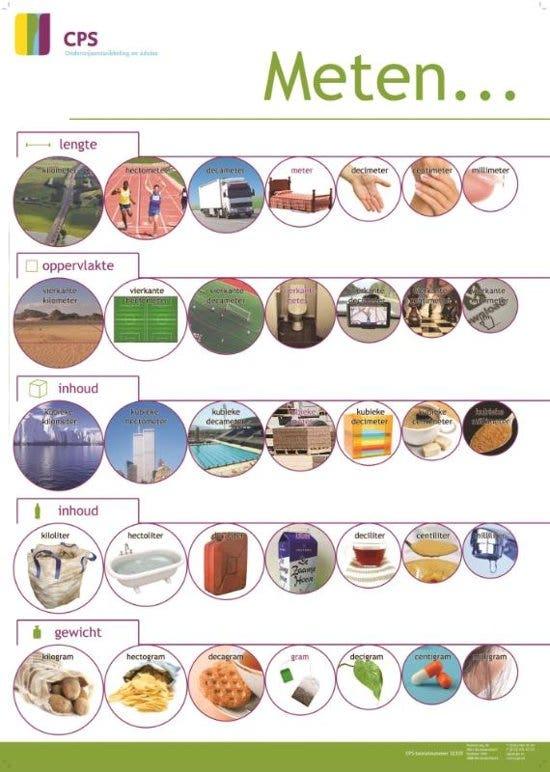 Meten met maten