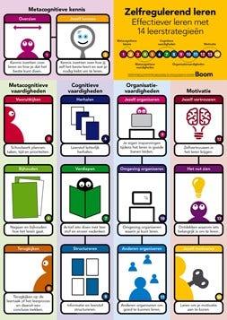Poster Zelfregulerend leren - Effectiever leren met 14 leerstrategieën