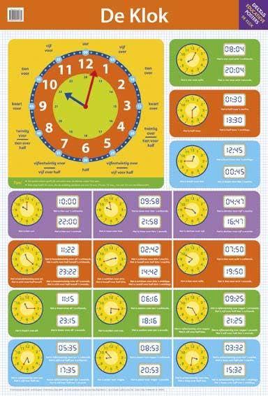 Poster De klok - Deltas