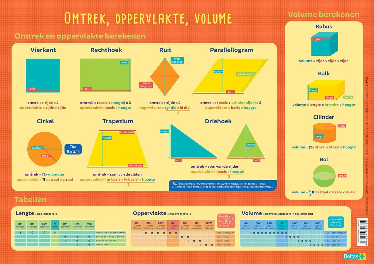 Educatieve onderleggers - Omtrek; oppervlakte en volume