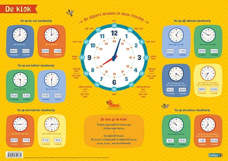 Educatieve onderleggers - De klok