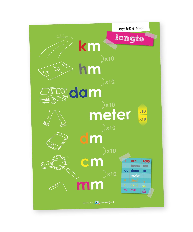 Poster metriek stelsel lengtematen - Lesmaatje