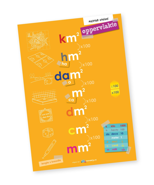 Poster metriek stelsel oppervlaktematen - Lesmaatje