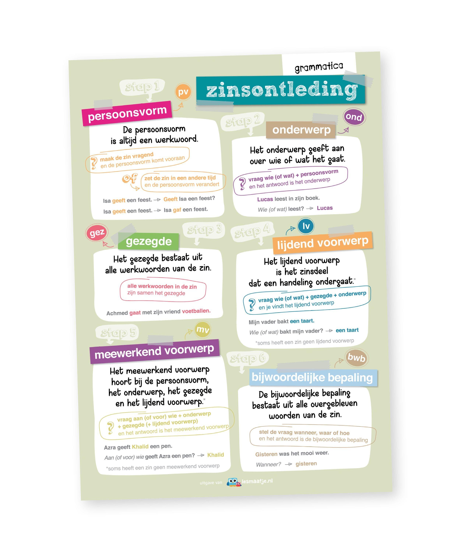 Poster taal - zinsontleding