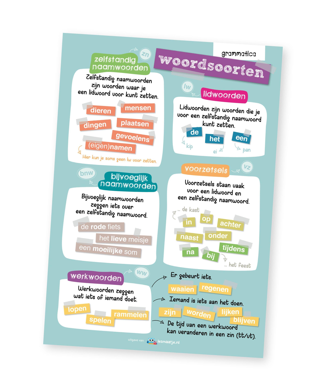 Poster taal - woordsoorten