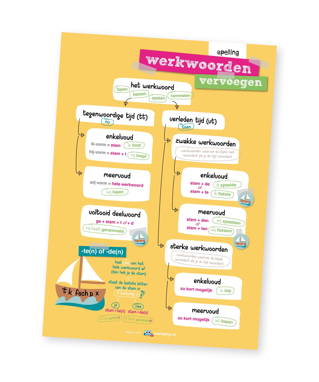 Poster taal - werkwoorden vervoegen