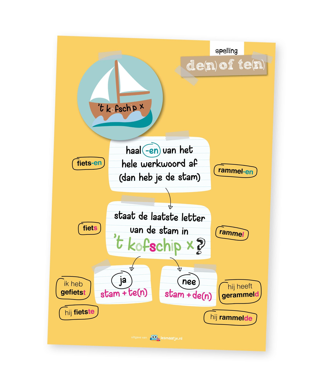Poster taal - te(n) of de(n)