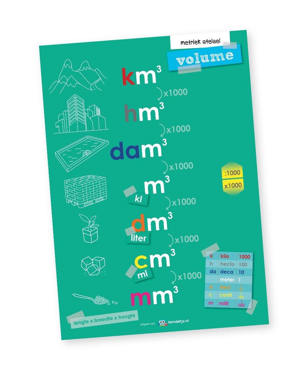 Poster metriek stelsel volumematen - Lesmaatje