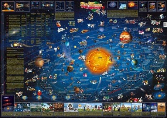 Kaart van het zonnestelsel voor kinderen