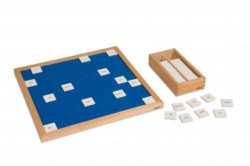 Romeins honderdbord - producten