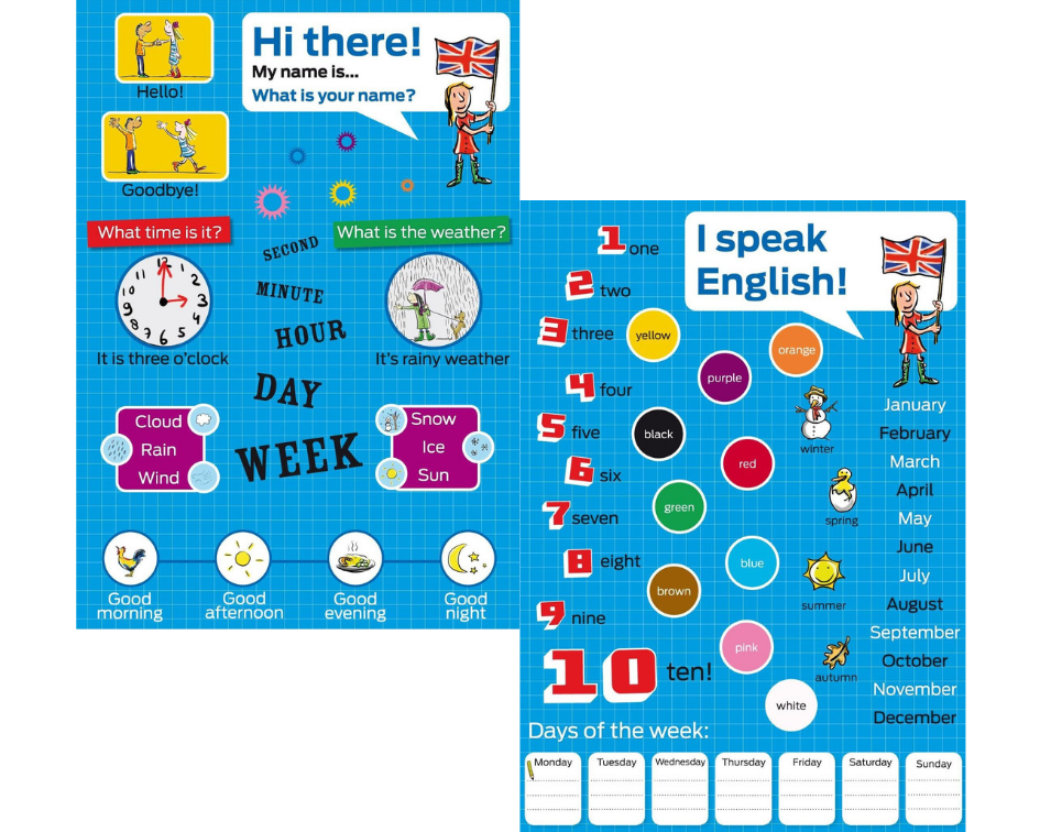 Poster set - Hi there! en I speak English!