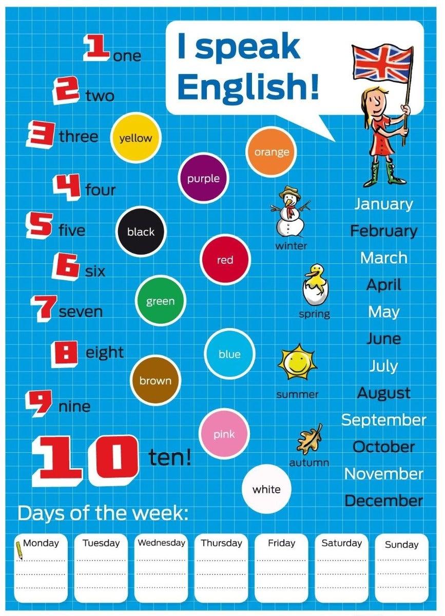Poster I speak English!