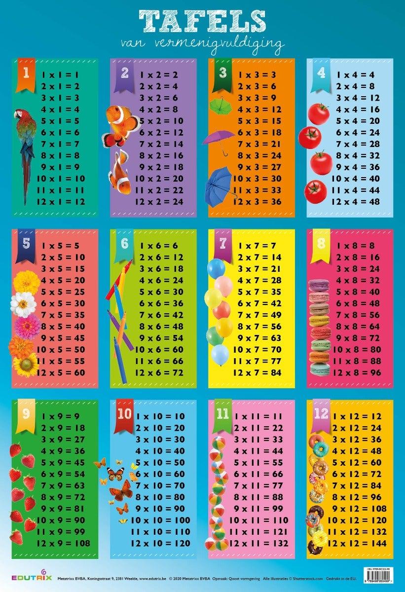 Poster tafels van vermenigvuldiging 1 t/m 12 - Edutrix