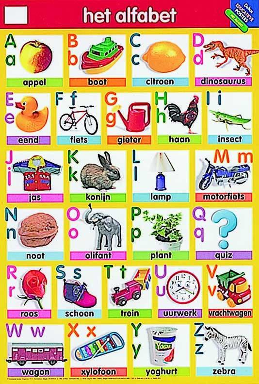 Poster Het alfabet - Deltas